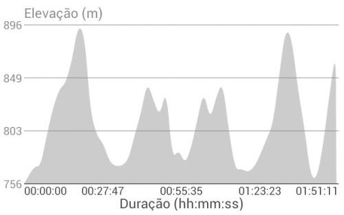 Sao Silvano