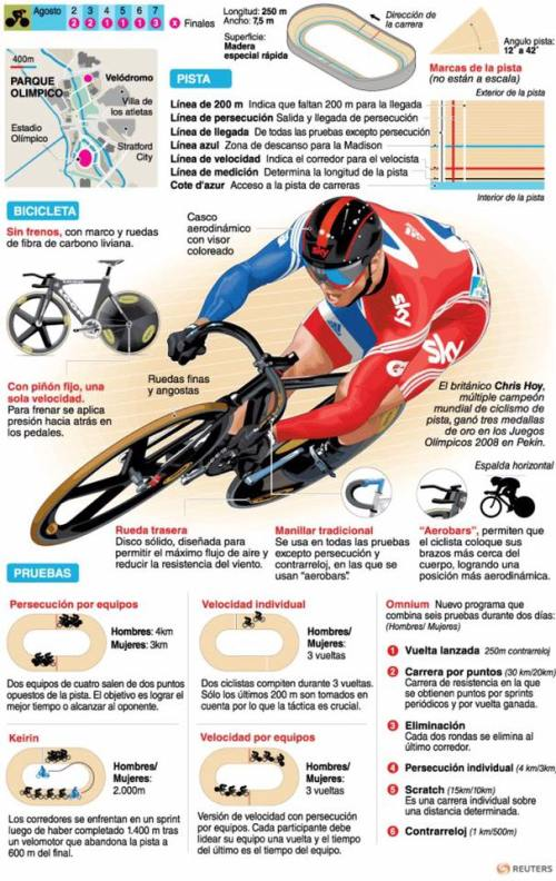 Track_cycling